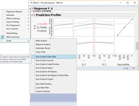 Blind Analysis for Design of Experiments and Response Surface Methodol